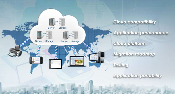 Discover Workload Migration to the Cloud