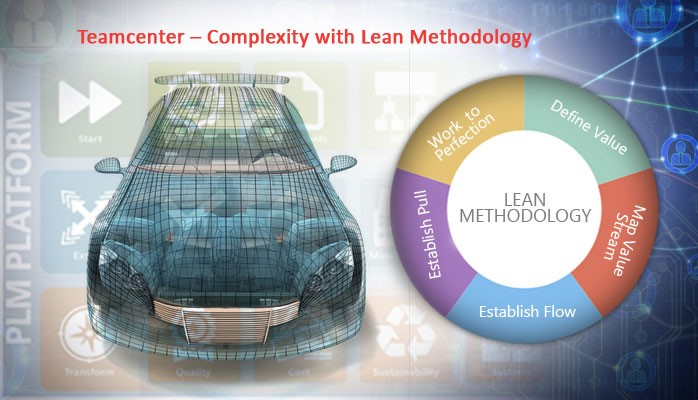 Teamcenter – Complexity with Lean Methodology
